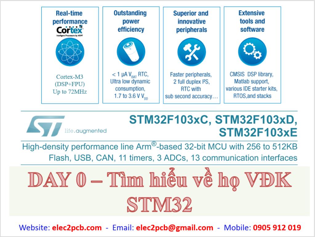 STM32 MICROCONTROLLER TRAINING – elec2PCB com